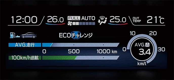 マルチファンクションディスプレイの高速巡行ECOチャレンジ画面