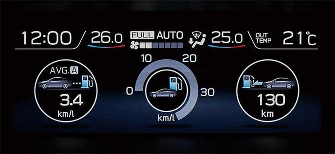マルチファンクションディスプレイの燃費画面