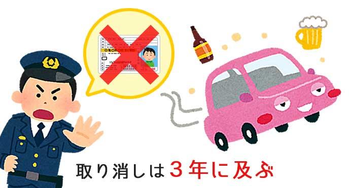 お酒に酔った車と警察官のイラスト
