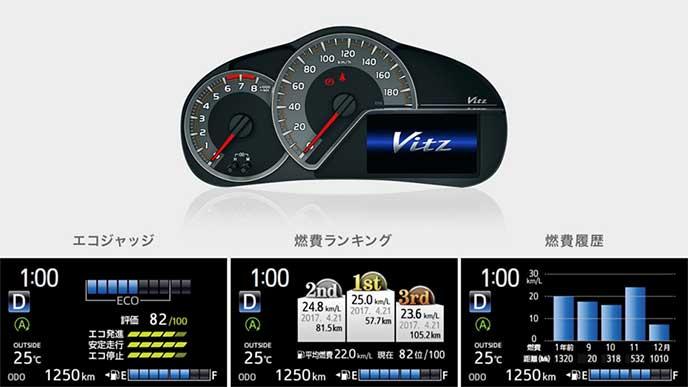ヴィッツ(ガソリン車)のマルチインフォメーションディスプレイ