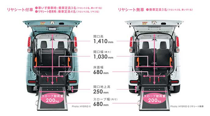 スペーシア(車いす移動車)の寸法