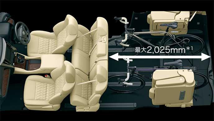 ヴェルファイア8人乗りモデルのシートアレンジ「最大積載モード」