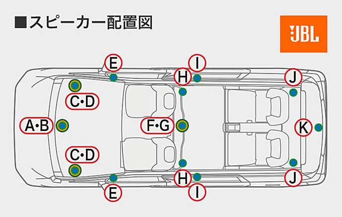 ヴェルファイア「ロイヤルラウンジ」のスピーカー配置図
