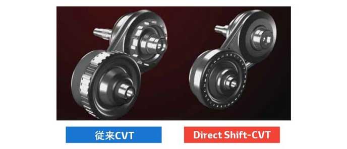 Direct Shift-CVTのプーリー小型化