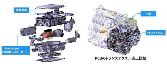 THS2エンジンの特徴