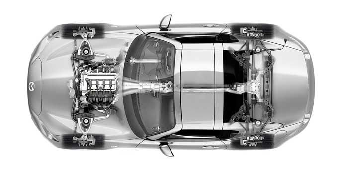 新型ロードスターのSKYACTIV-G