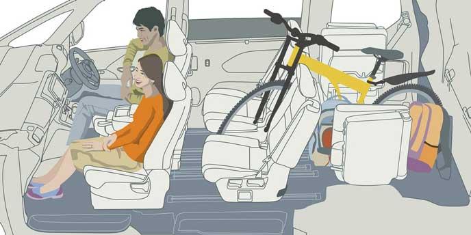 自転車載せモードのシートアレンジ