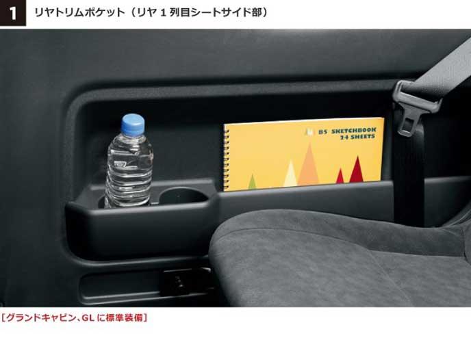 新型ハイエースワゴンのリヤトリムポケット