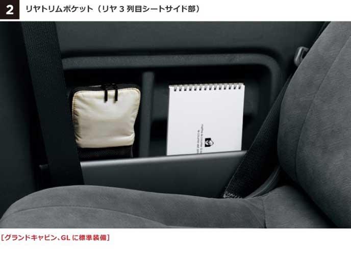 新型ハイエースワゴンの3列目リヤトリムポケット