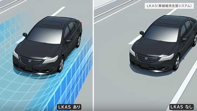 車線維持支援システム(LKAS)の参考画像