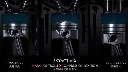 スカイアクティブ-X~マツダ次世代ガソリンエンジンの特長