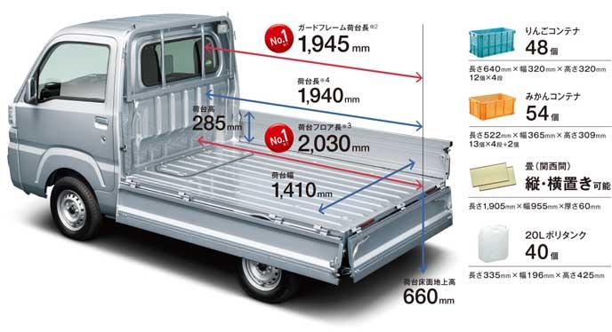 新型ハイゼットトラックの荷室