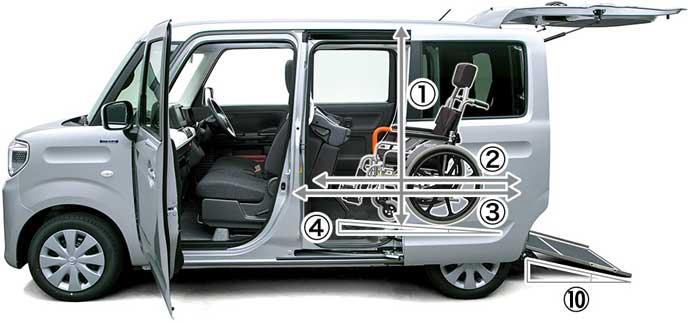 横から見たフレアワゴン車いす移動車のサイズ