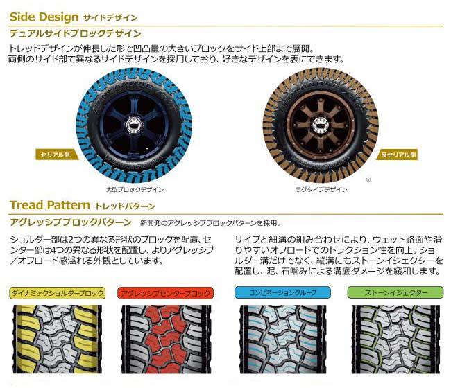 デュアルサイドブロックデザイン