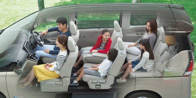 新型セレナの車内でゆったり楽しむ家族
