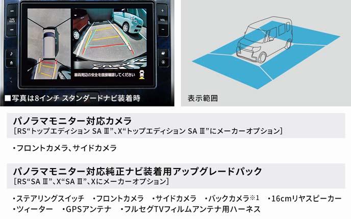新型タントカスタムのパノラマモニター