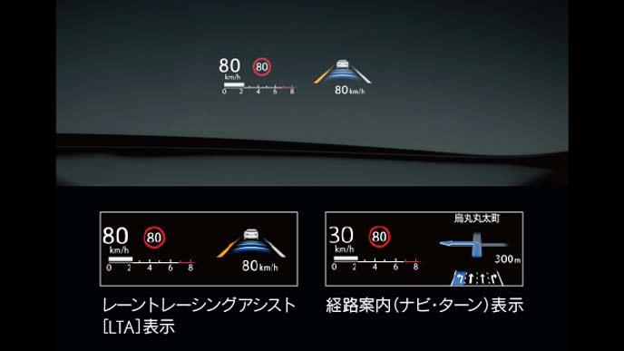 新型UXのカラーヘッドアップディスプレイ