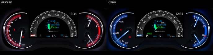 新型RAV4のスピードメーター