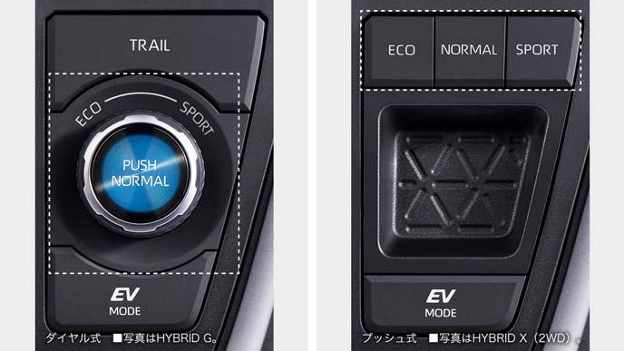 新型RAV4のドライブモードセレクト