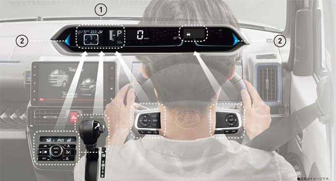 1…TFTカラーマルチインフォメーションディスプレイ 2…エコドライブアシスト照明付ドライブアシストイルミネーション