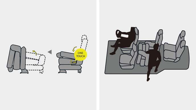 シエンタのセカンドシート格納方法