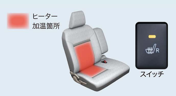 パッソのシートヒーター