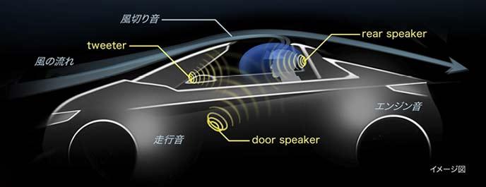 S660のスカイサウンドスピーカーシステム