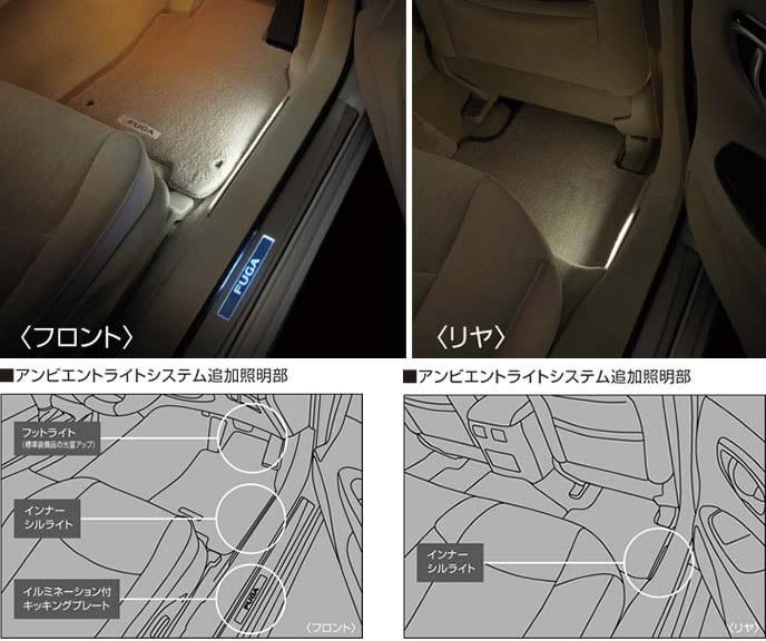 フーガのアンビエントライトシステム