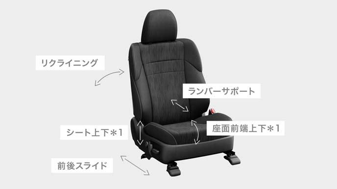 マークXのシート位置調整