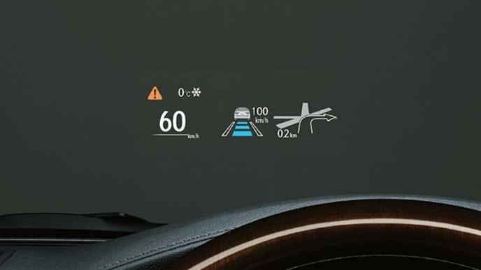 レクサスLXのフルカラーヘッドアップディスプレイ