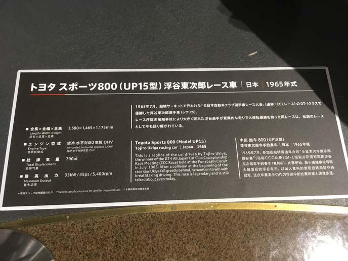 トヨタ スポーツ800(UP15型)浮谷東次郎レース車のスペック