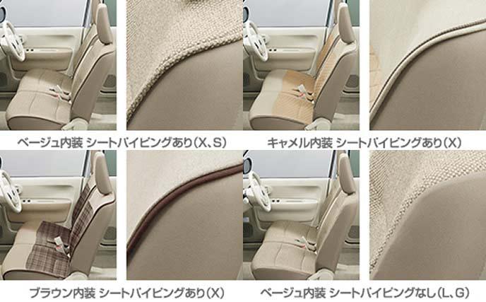 ラパンのシートデザイン