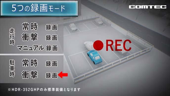 ドライブレコーダーの録画機能