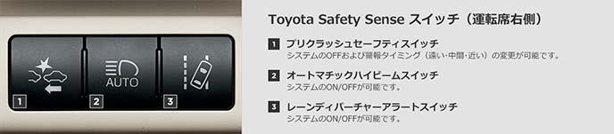 運転席右側に設置されたトヨタ・セーフティ・センスのスイッチ