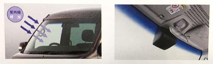 UVカット加工されたガラスと眩しさを防ぐブルーのトップシェイドガラス