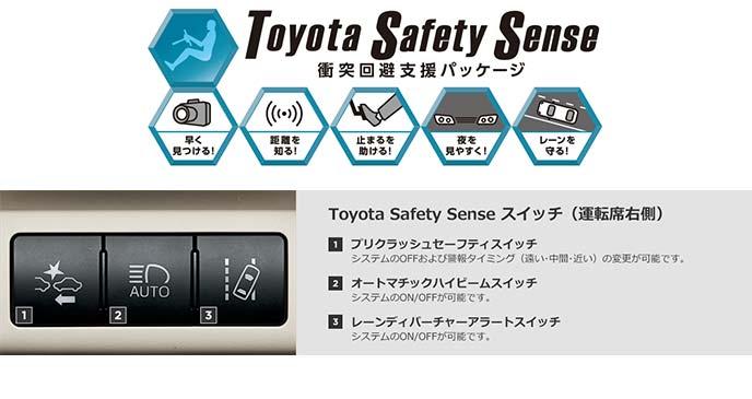 トヨタ・セーフティ・センスと操作スイッチ
