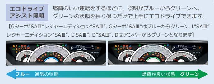 ピクシスメガの運転支援機能