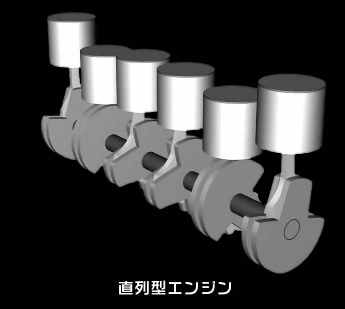 直列型エンジン