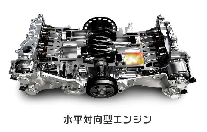 水平対向型エンジン