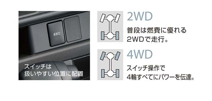 ハイゼット カーゴの4WDスイッチ