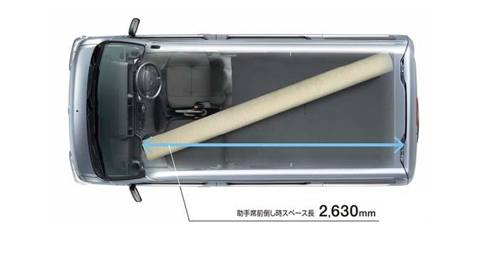 2630mmの長尺物が収容可能なラゲッジルーム