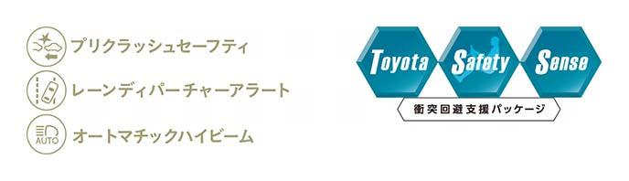 トヨタ・セーフティ・センス