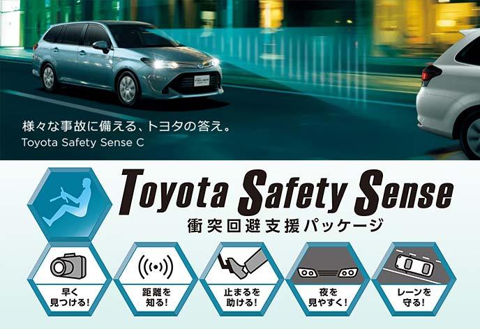 トヨタ セーフティ・センスの概念図