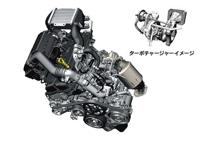 RA06A型直列3気筒DOHCインタークーラターボエンジン