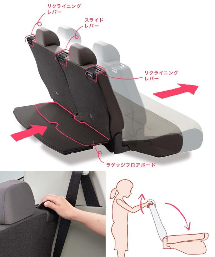 後部座席のリクライニングやスライド操作のイメージ
