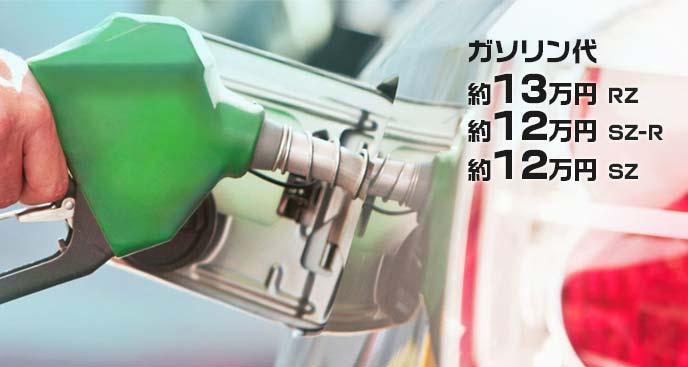 給油中の車と燃料代