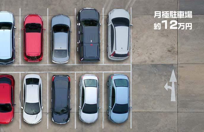 駐車場イメージと年間の駐車代