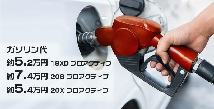 ガソリンを給油している様子
