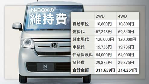 N‐BOXの維持費は年間で約31万円!燃料代・車検費用・保険料などの内訳