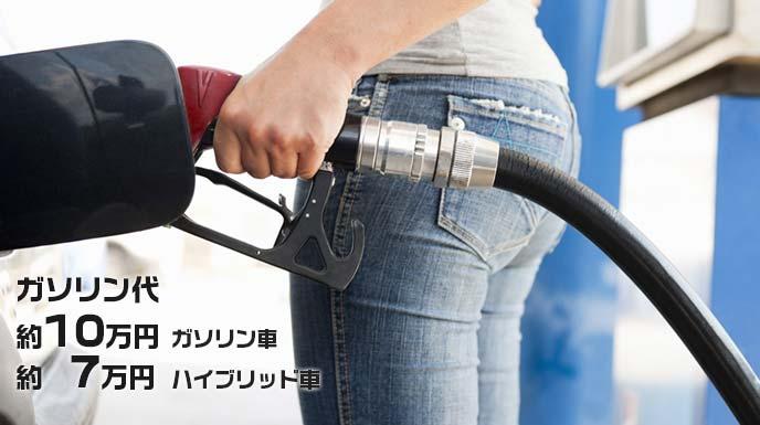 ガソリンを給油中の女性